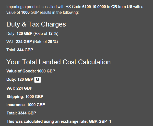How to calculate UK import duty and taxes - SimplyDuty