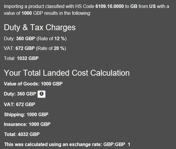 How To Calculate Uk Import Duty And Taxes Simplyduty